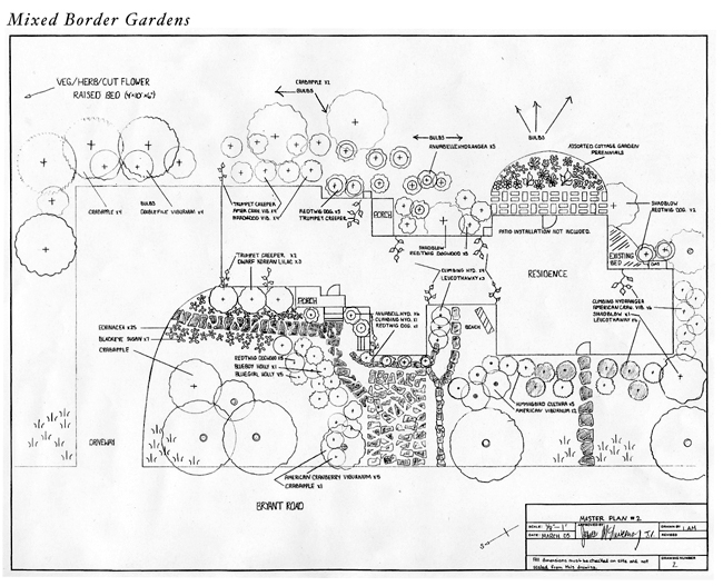 hilltown tree and garden portfolio mixed formal gardens